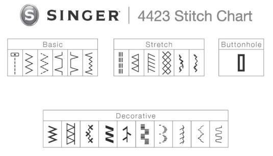 Singer-4423-Stitches